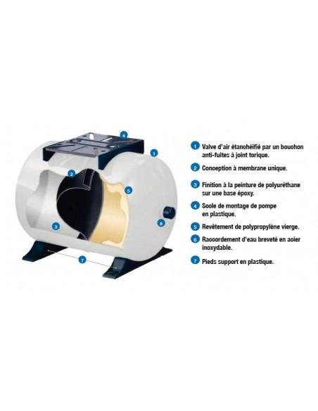 Ballon tampon à diaphragme horizontal 60 L